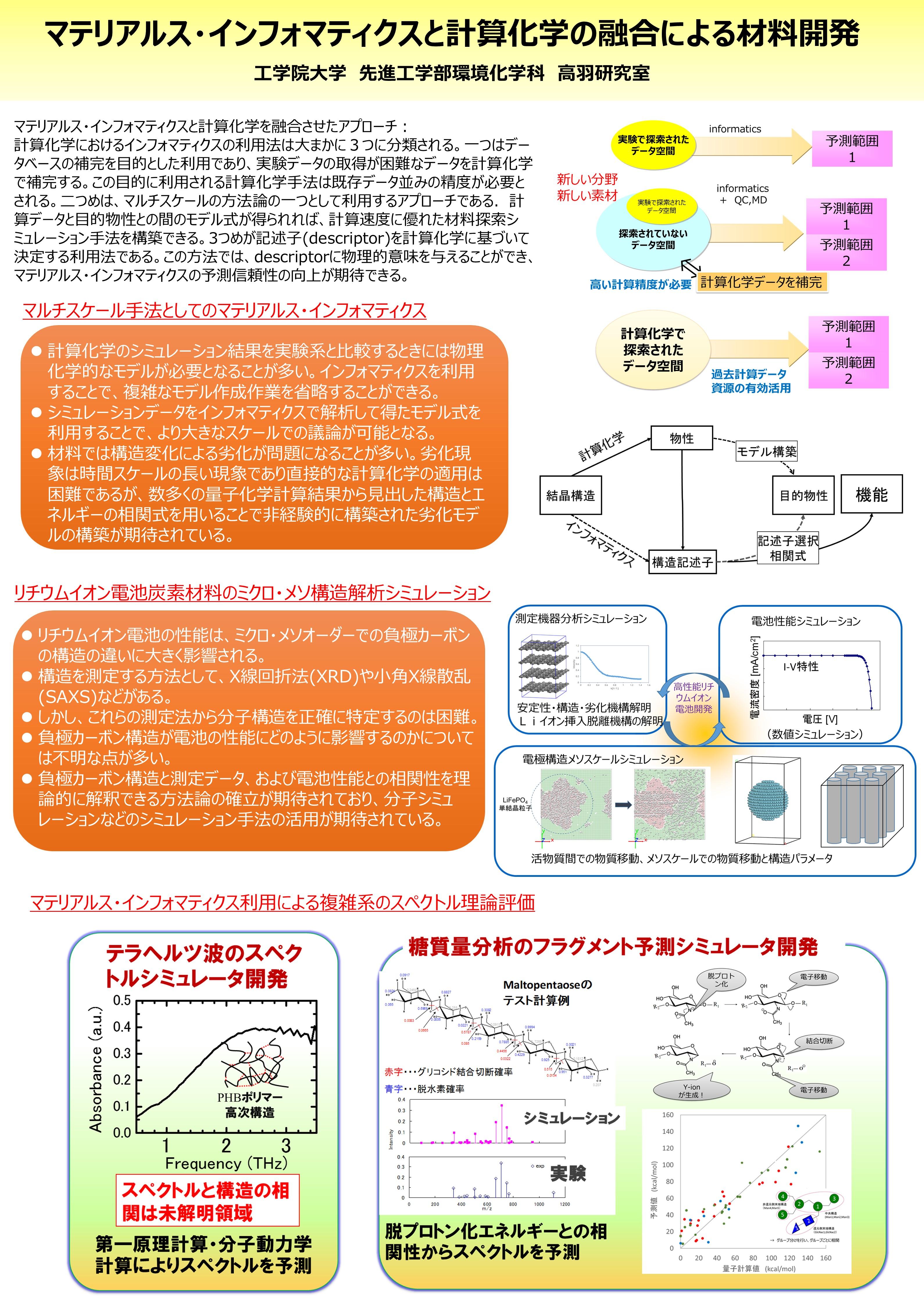 実験融合コンピュータ化学とは |...